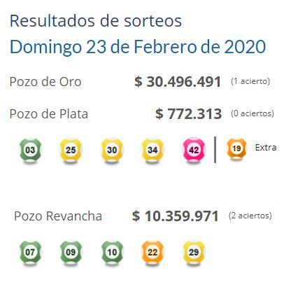 resultado 5 DE de oro 23-2-2020