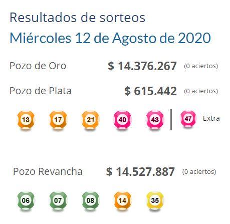 resultado 5 de oro 12-08-20